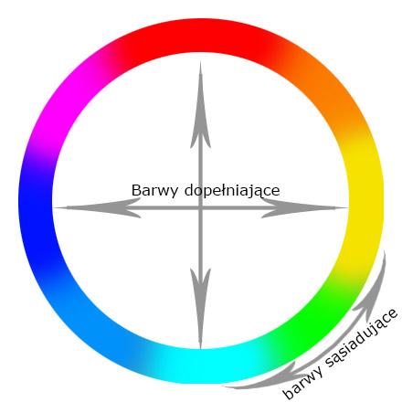 Jak zestawiać kolory