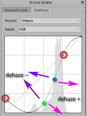 Symulacja filtra Dehaze